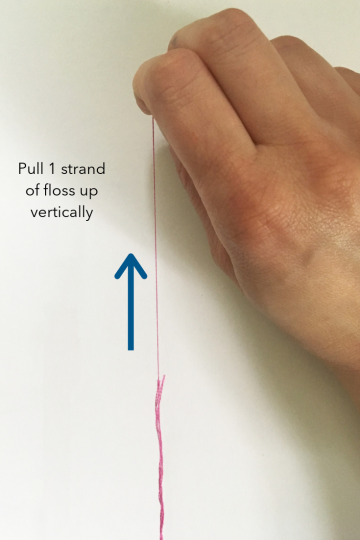 The Beginner's Guide to Embroidery Floss